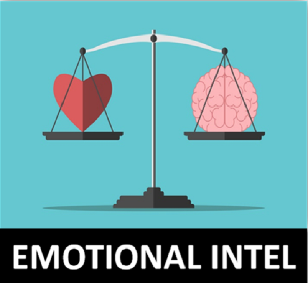 EQ - Emotional Intelligence Training malaysia