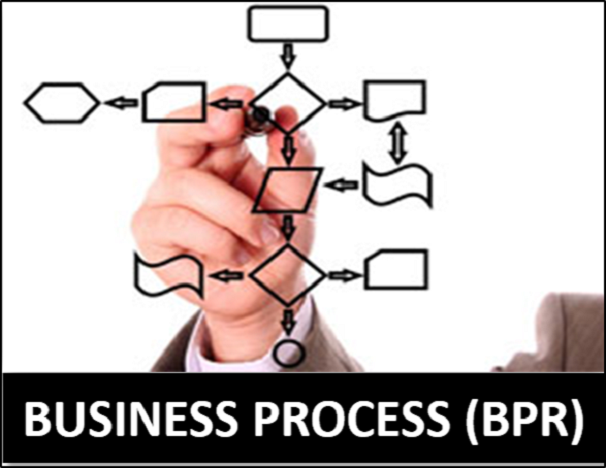 Business Process Redesigning or Reengineering Training malaysia