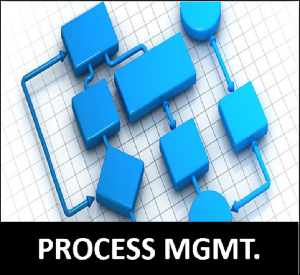 Process Management Skills Training malaysia