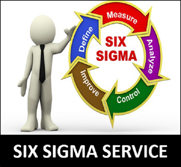 Six Sigma Made Simple Training malaysia