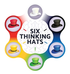 Six Thinking Hats training malaysia
